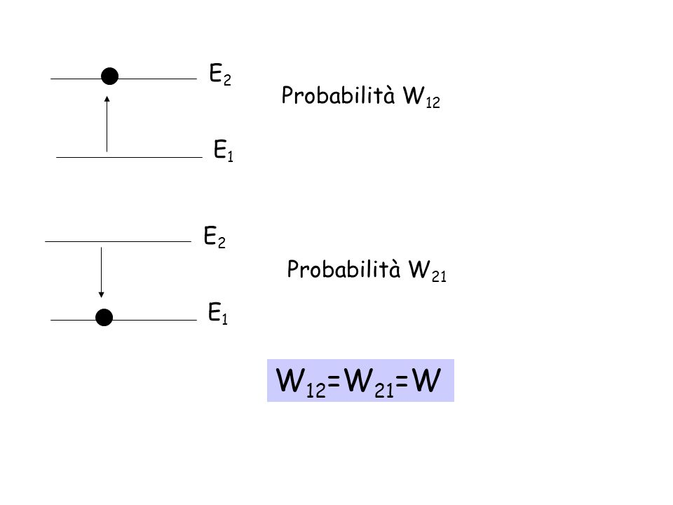 E1 E2 Probabilità W12 E1 E2 Probabilità W21 W12=W21=W