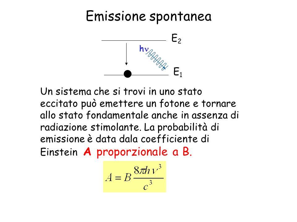 Emissione spontanea E2 E1