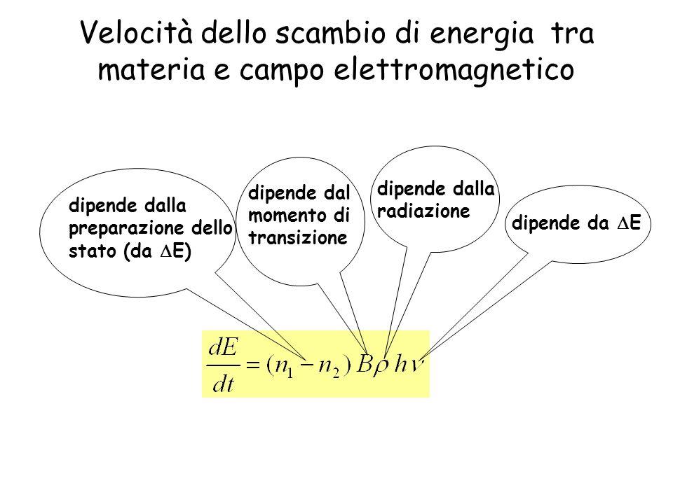Velocità dello scambio di energia tra materia e campo elettromagnetico
