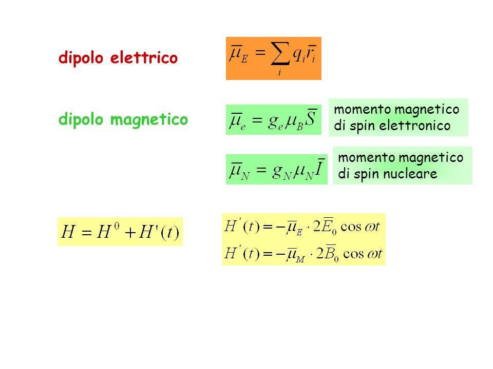 dipolo elettrico dipolo magnetico