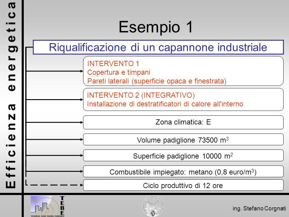 Esempio 1 Riqualificazione di un capannone industriale INTERVENTO 1
