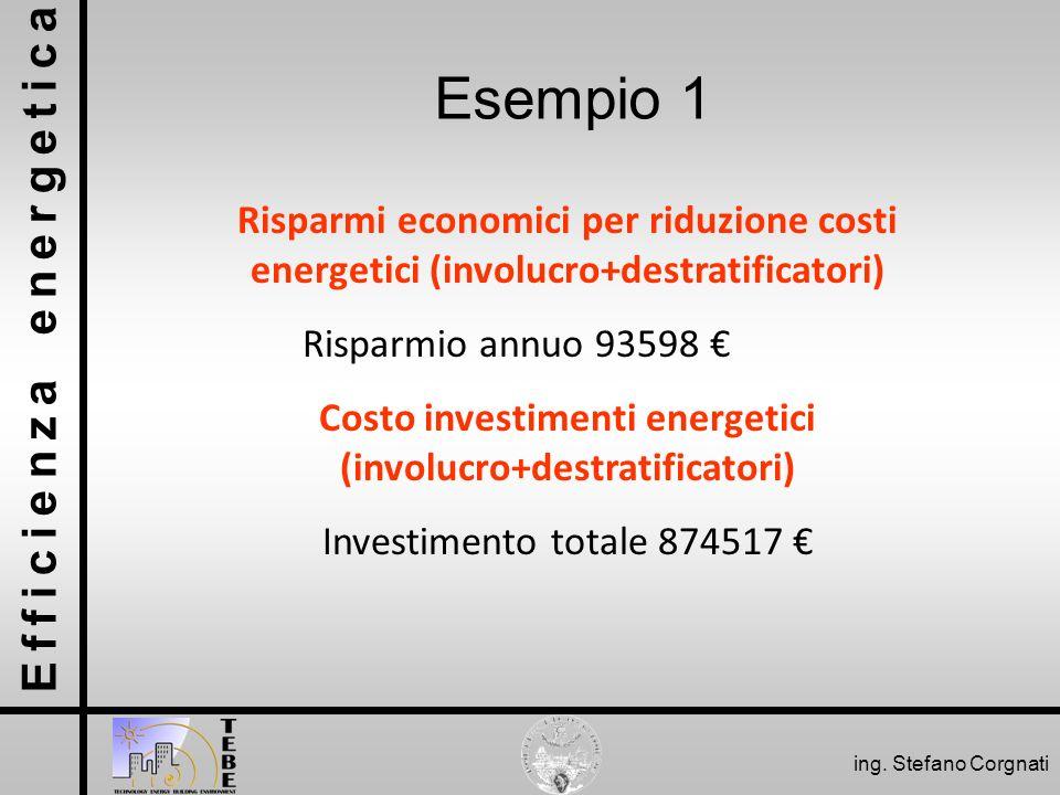 Costo investimenti energetici (involucro+destratificatori)