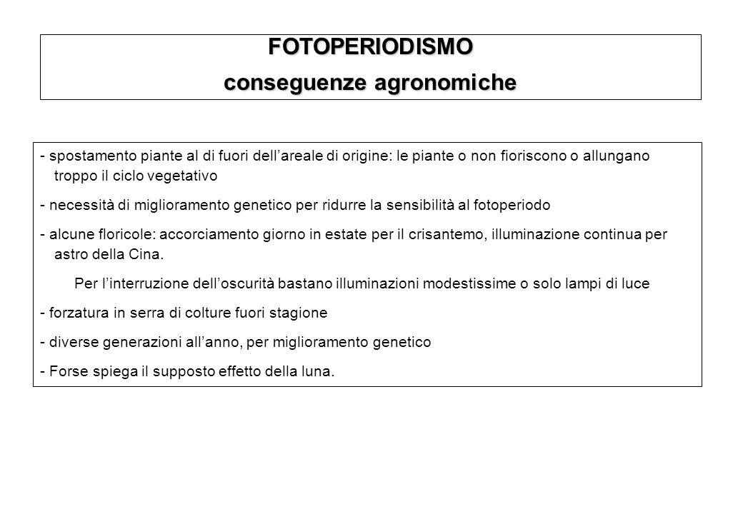 conseguenze agronomiche