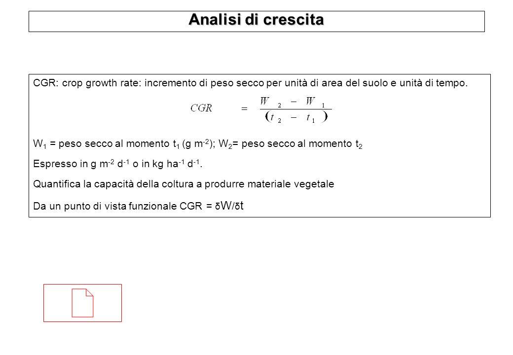 Analisi di crescita CGR: crop growth rate: incremento di peso secco per unità di area del suolo e unità di tempo.