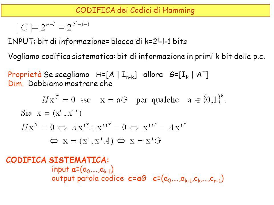 CODIFICA dei Codici di Hamming
