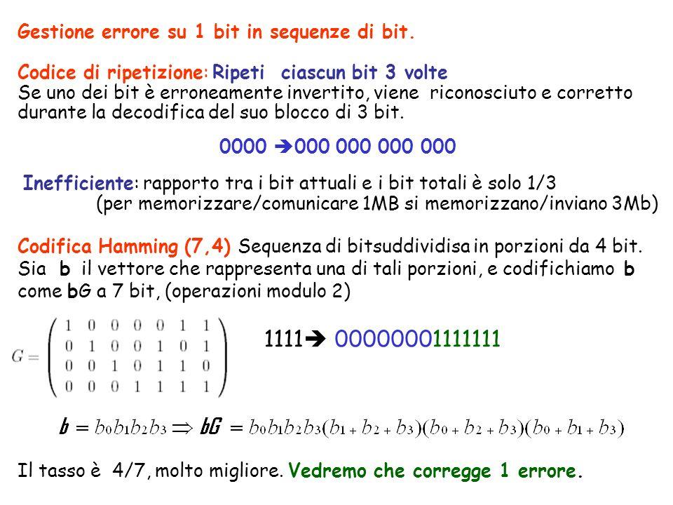  00000001111111 Gestione errore su 1 bit in sequenze di bit.