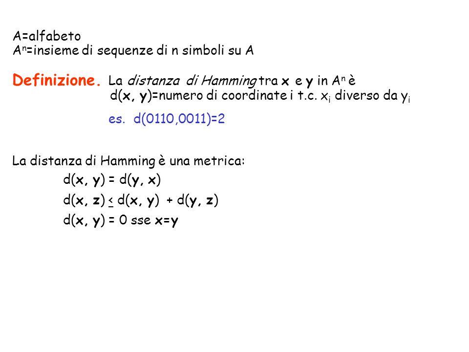 Definizione. La distanza di Hamming tra x e y in An è