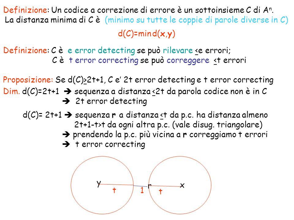 Definizione: Un codice a correzione di errore è un sottoinsieme C di An.