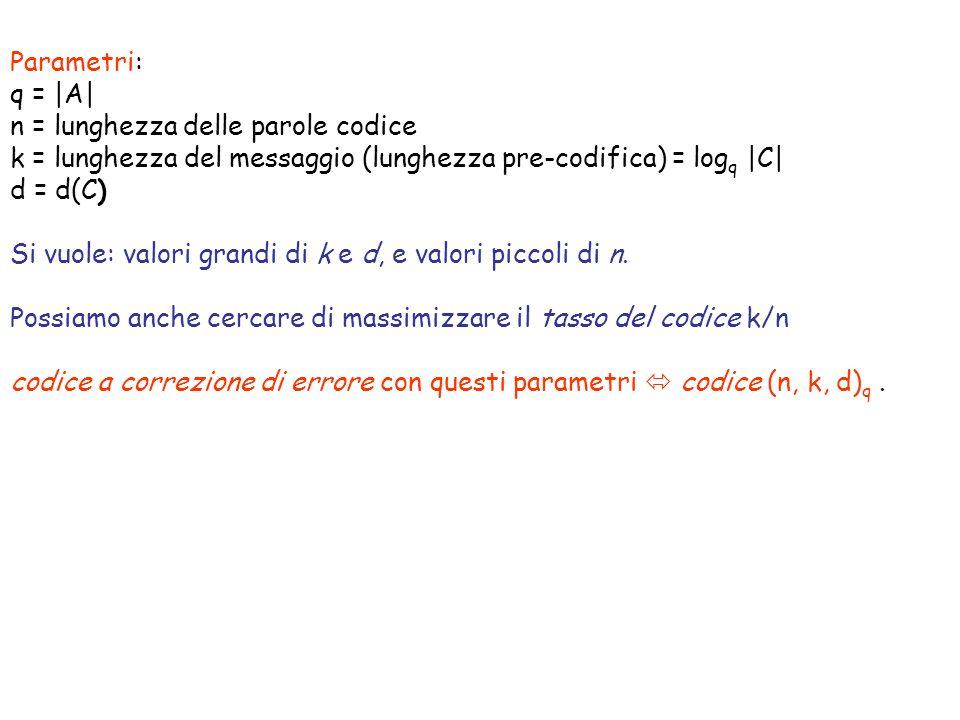 Parametri: q = |A| n = lunghezza delle parole codice. k = lunghezza del messaggio (lunghezza pre-codifica) = logq |C|