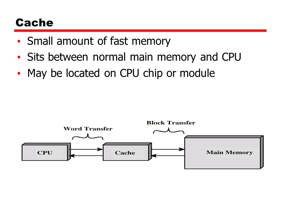 CacheSmall amount of fast memory.Sits between normal main memory and CPU.