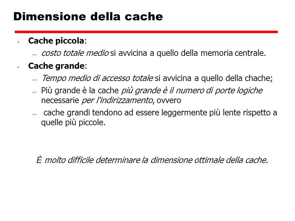 Dimensione della cache