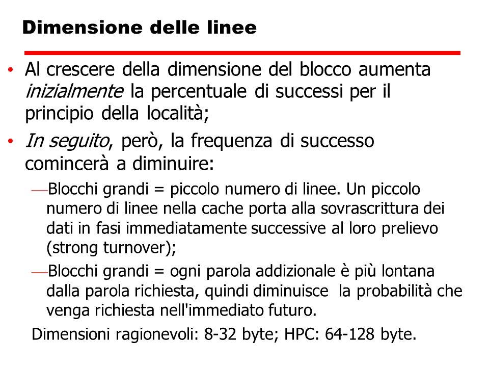Dimensione delle linee