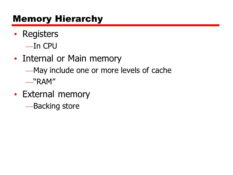 Internal or Main memory