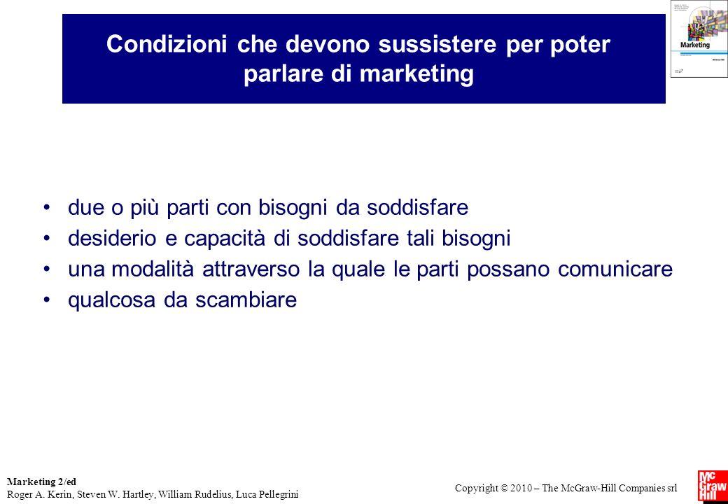 Condizioni che devono sussistere per poter parlare di marketing