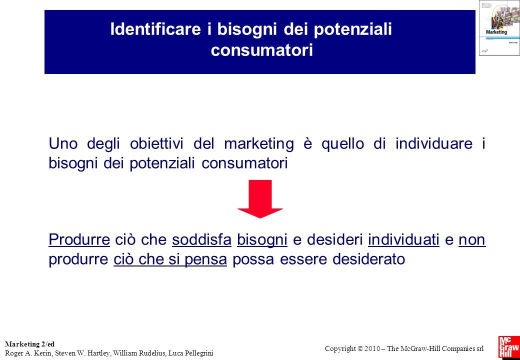 Identificare i bisogni dei potenziali consumatori