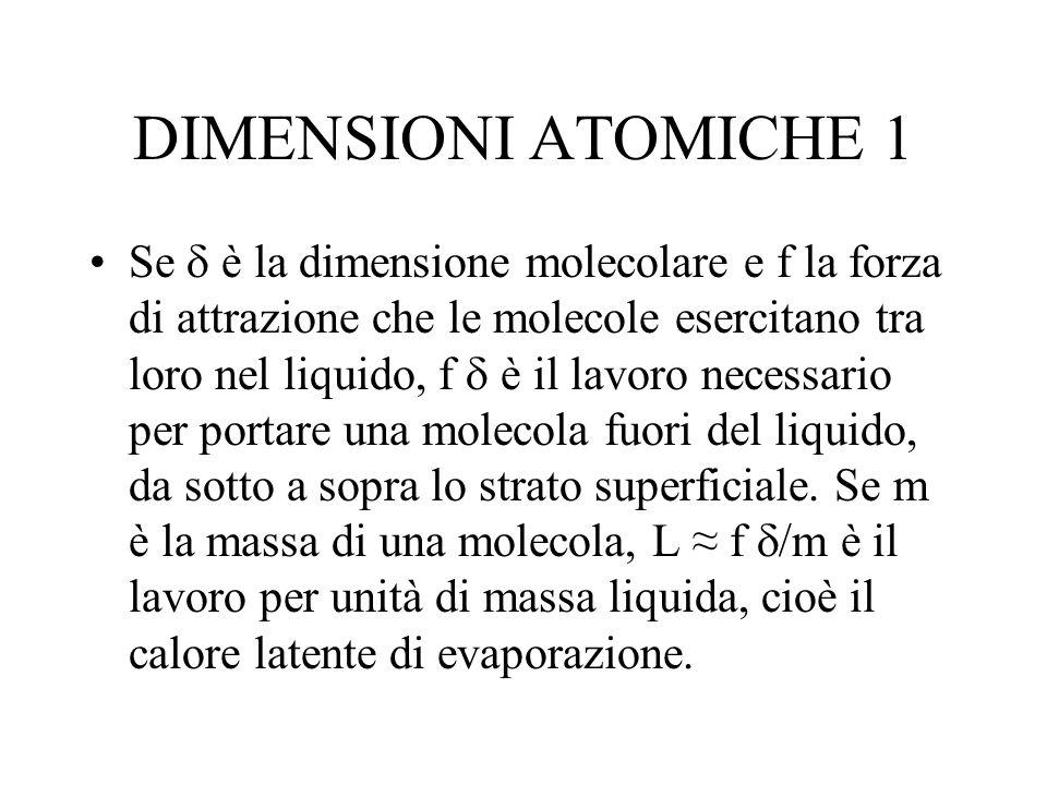 DIMENSIONI ATOMICHE 1