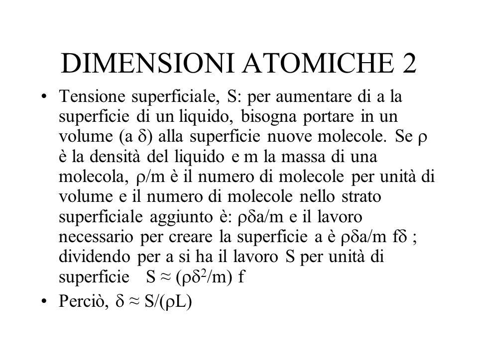 DIMENSIONI ATOMICHE 2