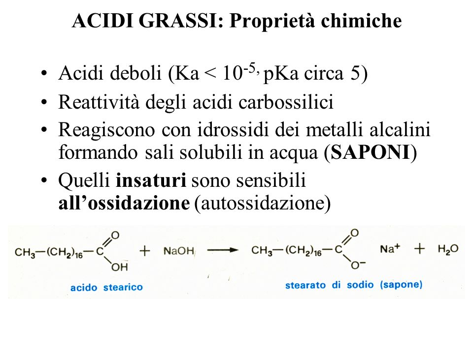 ACIDI GRASSI: Proprietà chimiche