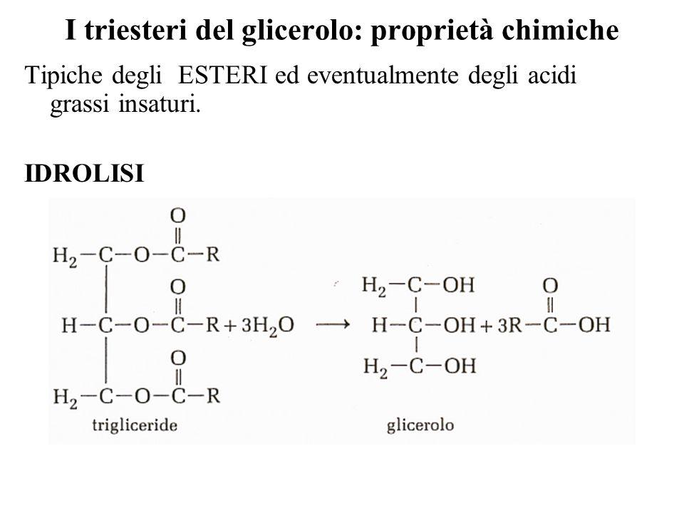 I triesteri del glicerolo: proprietà chimiche