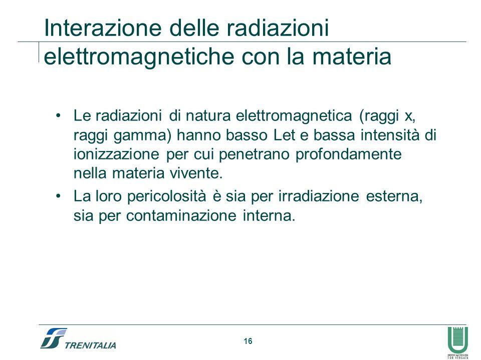 Interazione delle radiazioni elettromagnetiche con la materia