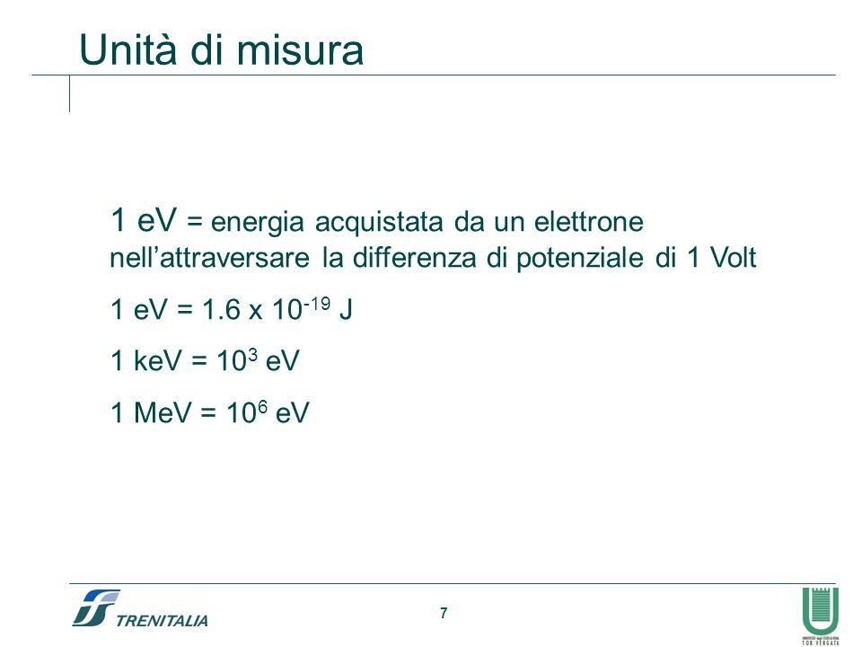 Unità di misura 1 eV = energia acquistata da un elettrone nell'attraversare la differenza di potenziale di 1 Volt.