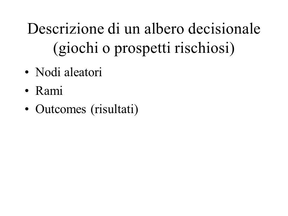 Descrizione di un albero decisionale (giochi o prospetti rischiosi)