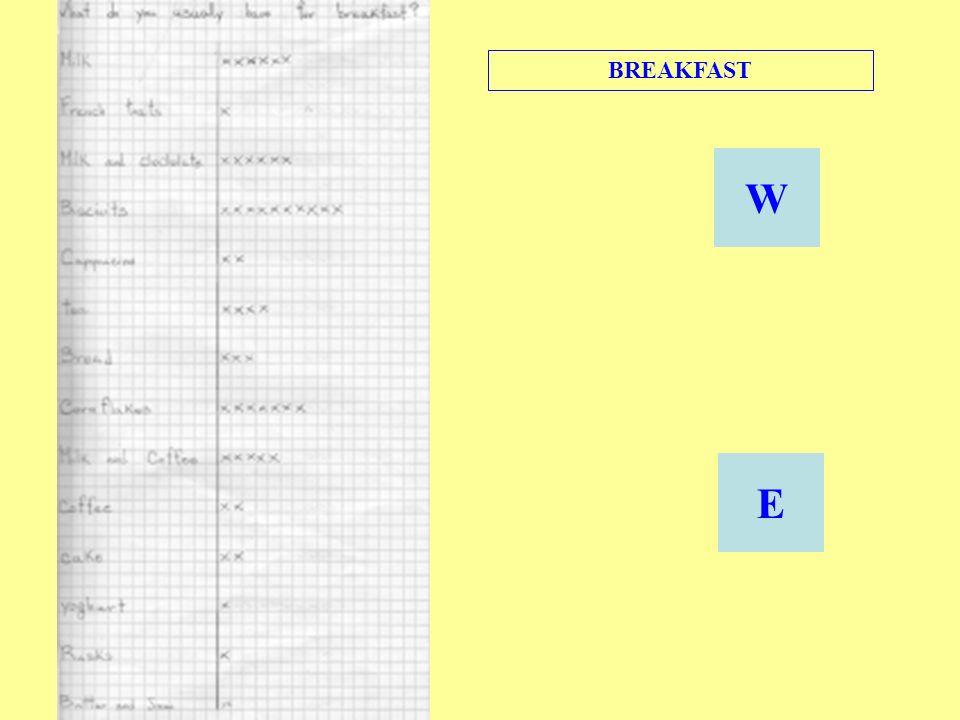 BREAKFAST W E