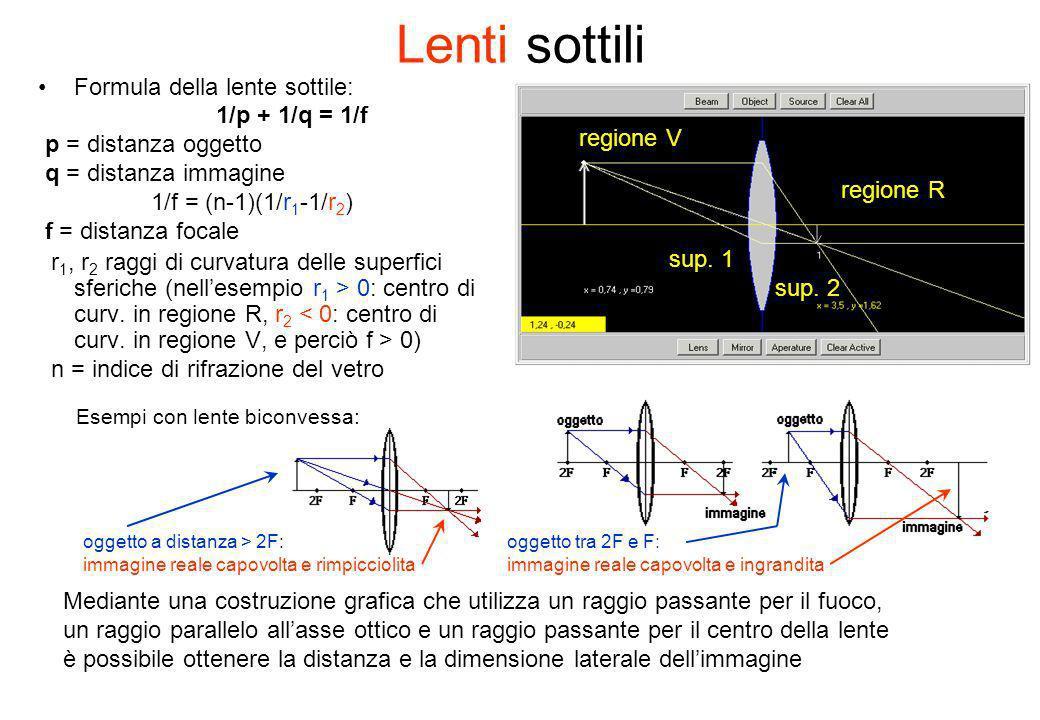 Lenti sottili Formula della lente sottile: 1/p + 1/q = 1/f