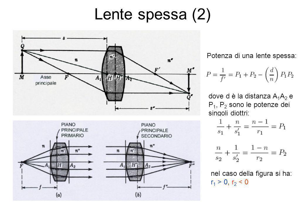 Lente spessa (2) Potenza di una lente spessa: