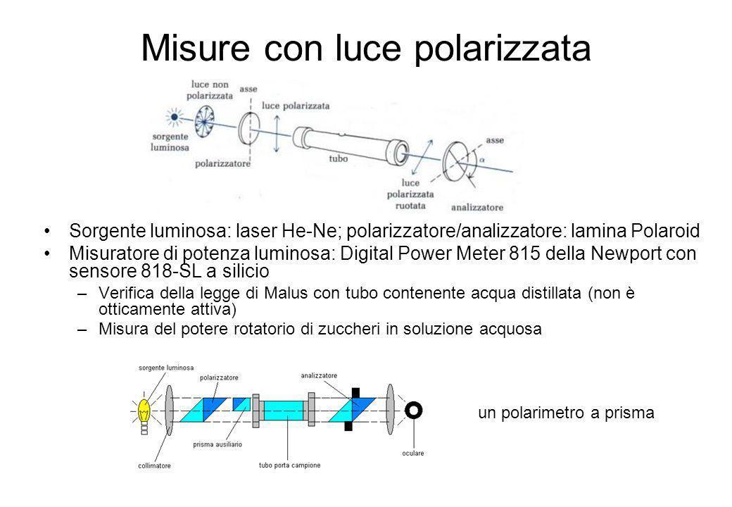 Misure con luce polarizzata