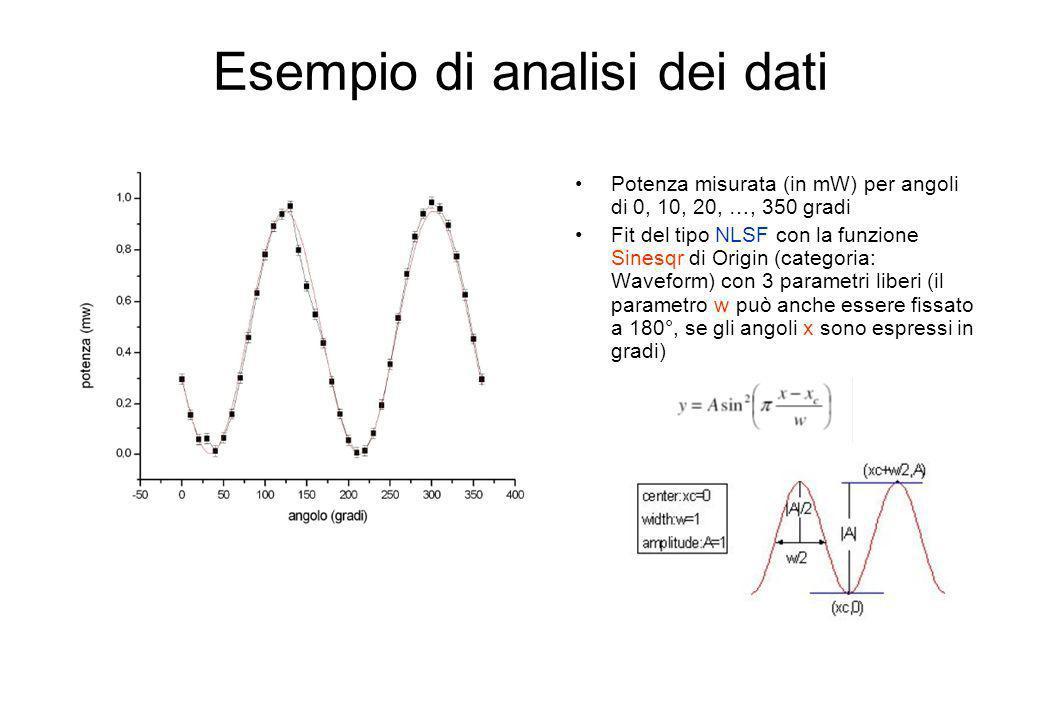 Esempio di analisi dei dati