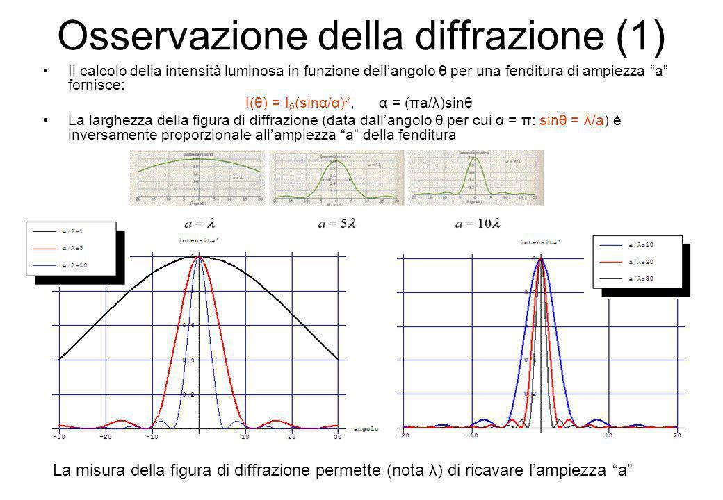 Osservazione della diffrazione (1)