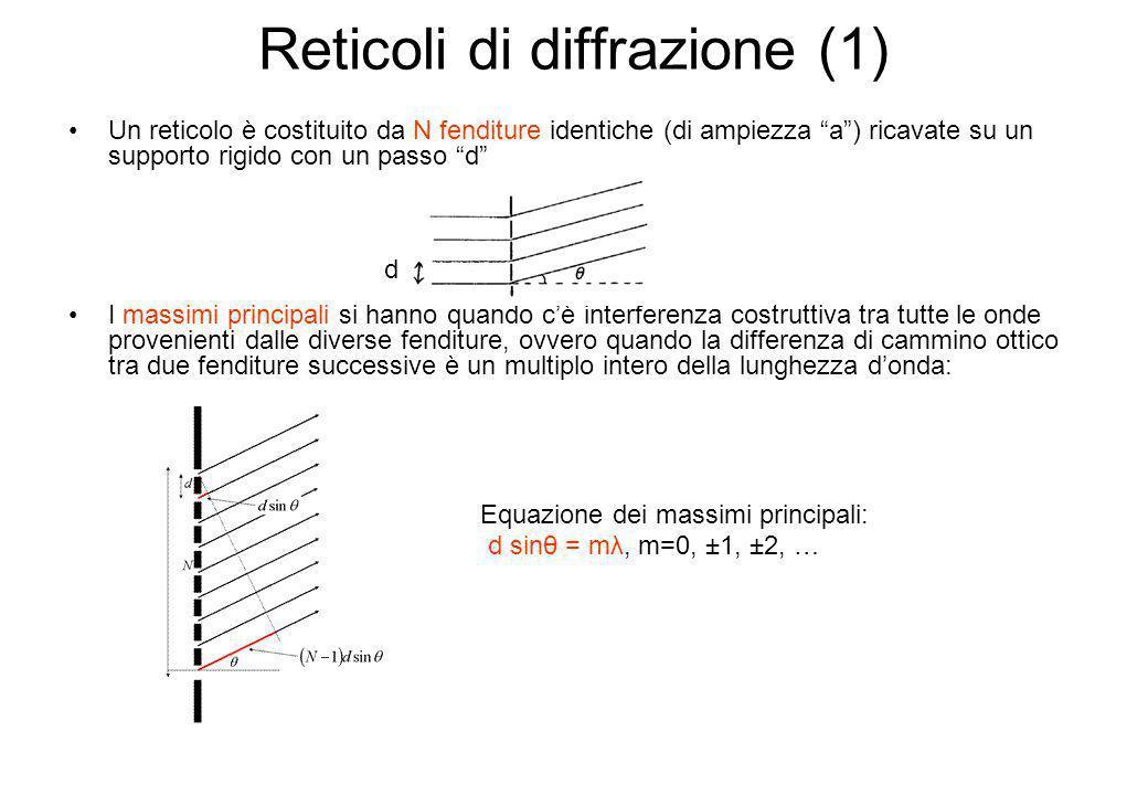 Reticoli di diffrazione (1)
