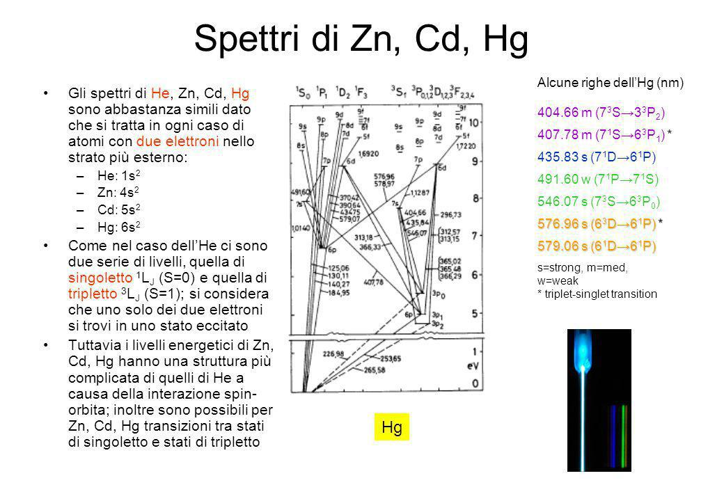 Spettri di Zn, Cd, Hg Alcune righe dell'Hg (nm) 404.66 m (73S→33P2) 407.78 m (71S→63P1) * 435.83 s (71D→61P)