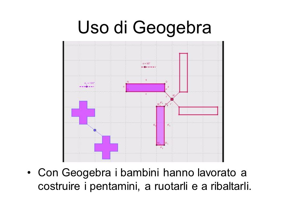 Uso di GeogebraCon Geogebra i bambini hanno lavorato a costruire i pentamini, a ruotarli e a ribaltarli.