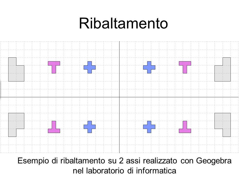Ribaltamento Esempio di ribaltamento su 2 assi realizzato con Geogebra nel laboratorio di informatica.