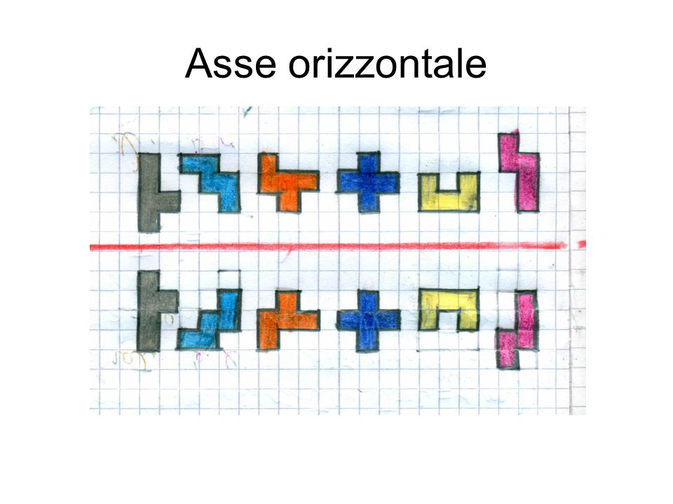 Asse orizzontale