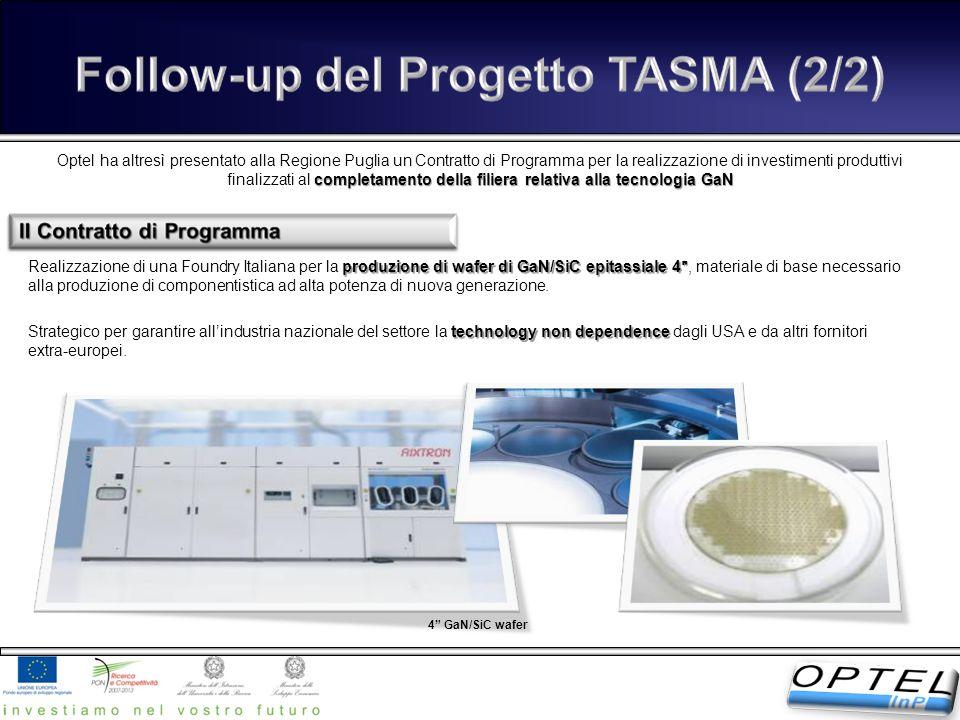 Optel ha altresì presentato alla Regione Puglia un Contratto di Programma per la realizzazione di investimenti produttivi finalizzati al completamento della filiera relativa alla tecnologia GaN