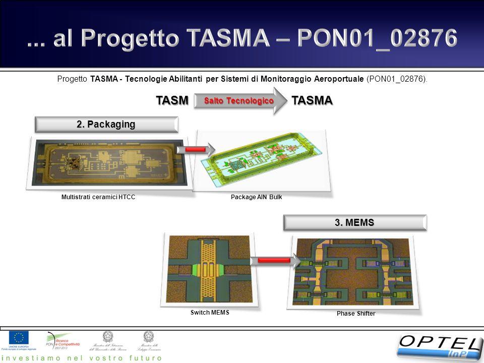 ... al Progetto TASMA – PON01_02876 Multistrati ceramici HTCC