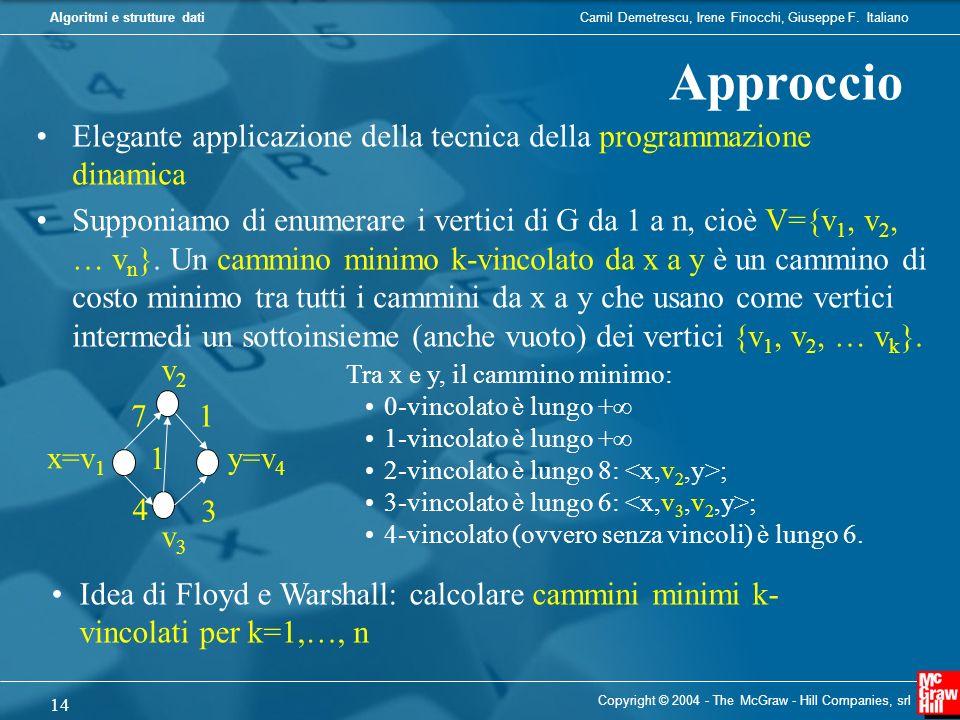 Approccio Elegante applicazione della tecnica della programmazione dinamica.