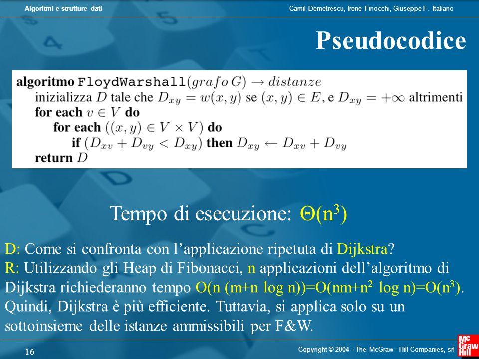 Pseudocodice Tempo di esecuzione: (n3)
