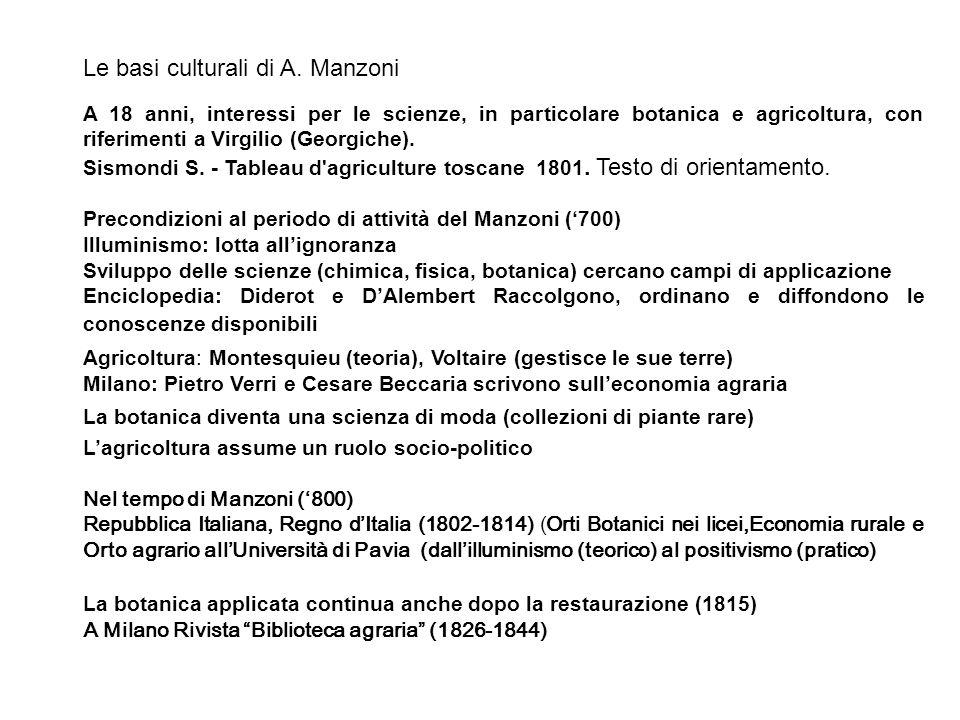 Le basi culturali di A. Manzoni