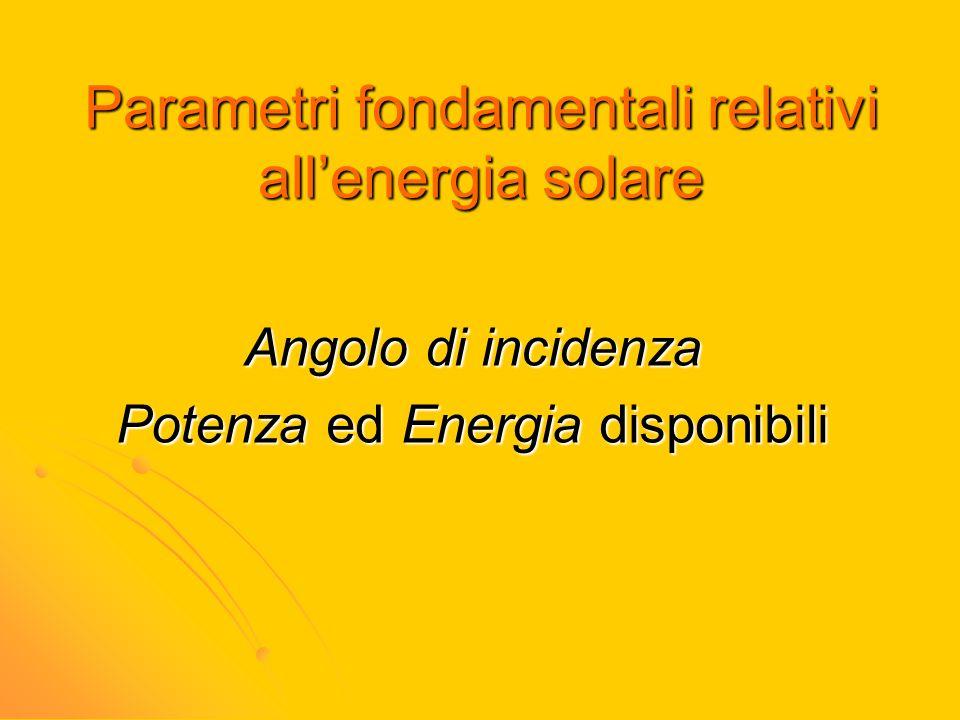 Parametri fondamentali relativi all'energia solare