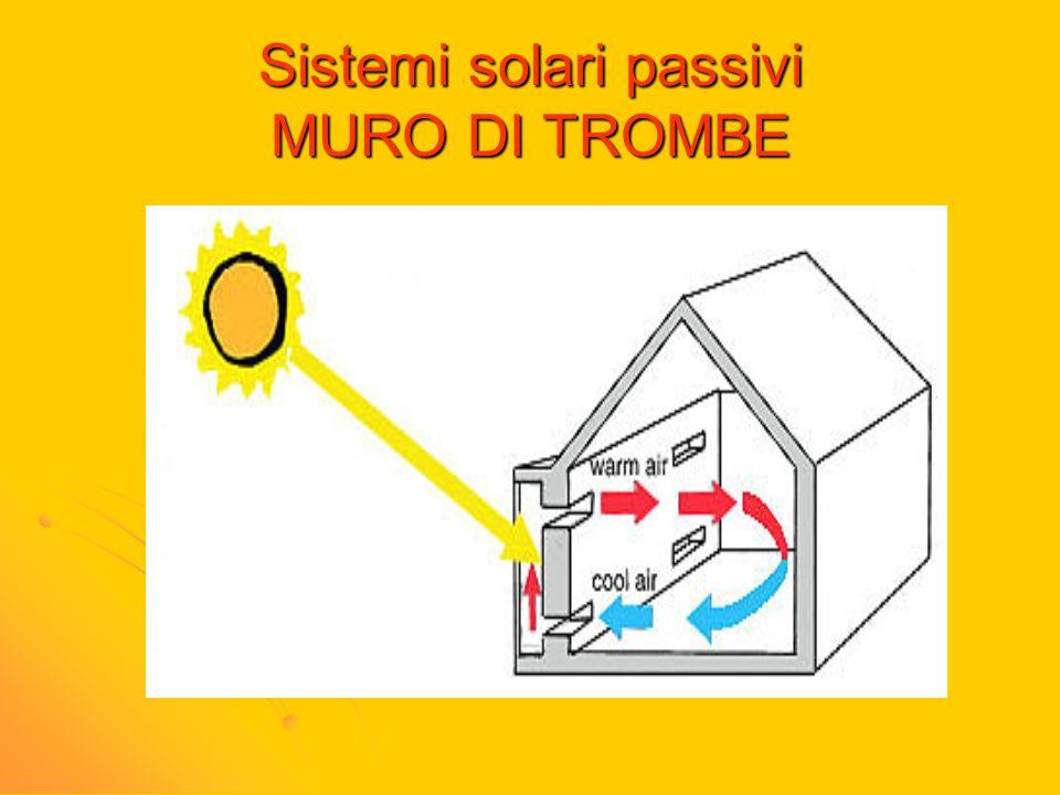 Sistemi solari passivi MURO DI TROMBE