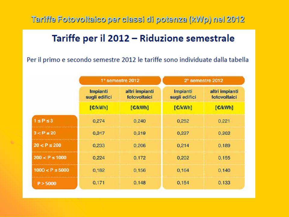 Tariffe Fotovoltaico per classi di potenza (kWp) nel 2012
