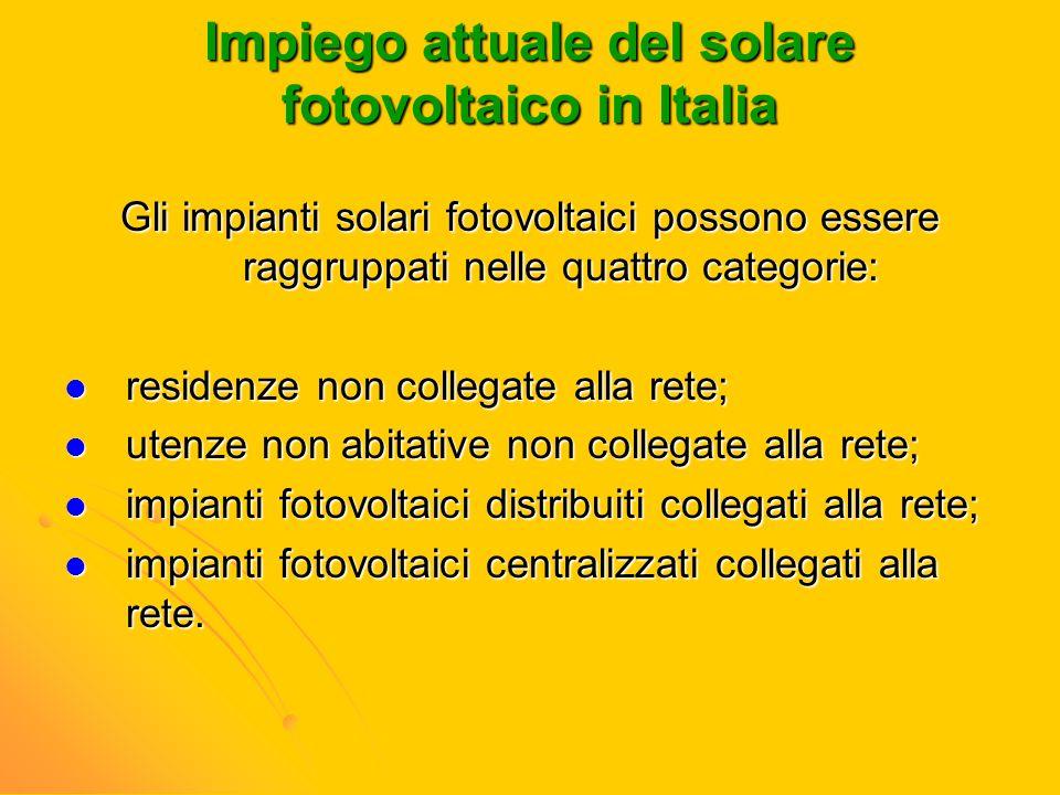 Impiego attuale del solare fotovoltaico in Italia