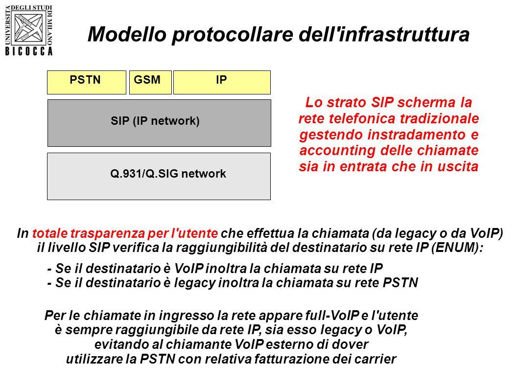Modello protocollare dell infrastruttura