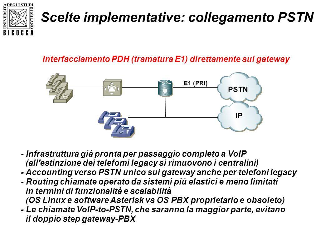 Scelte implementative: collegamento PSTN