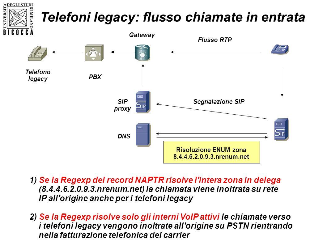 Telefoni legacy: flusso chiamate in entrata