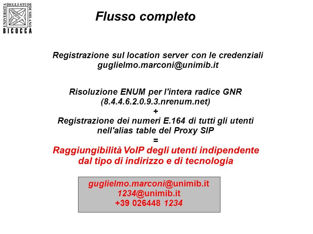 Flusso completo Raggiungibilità VoIP degli utenti indipendente